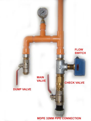 Town Water Main Fire Sprinkler | Mains fed fire sprinklers